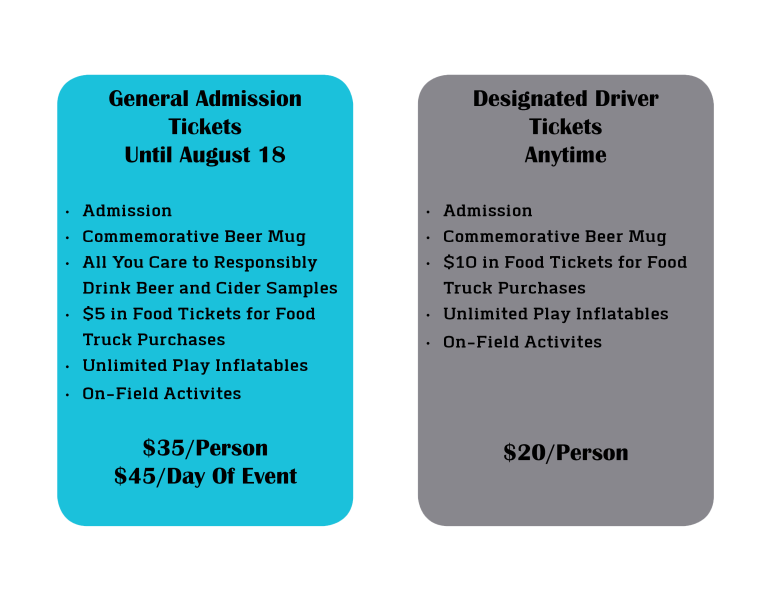 Ticket Info Page